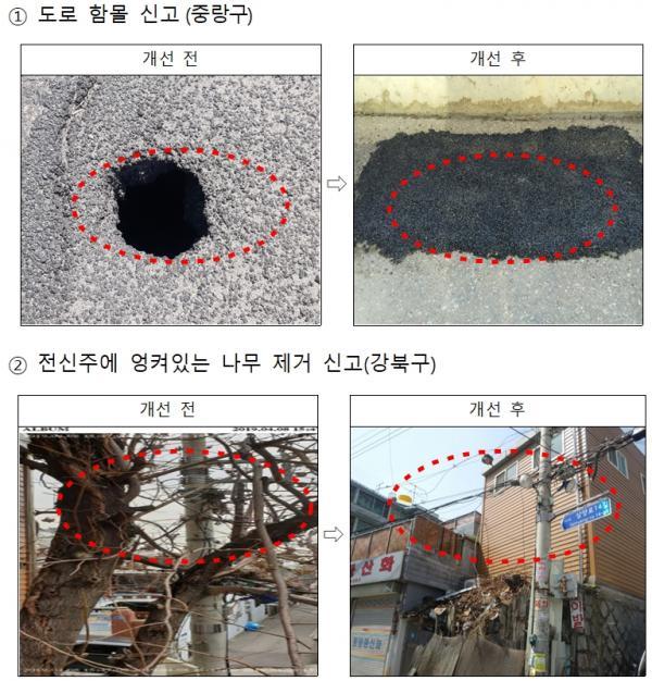 서울 시민이 신고·제안한 안전 우수 사례 포상금 지급