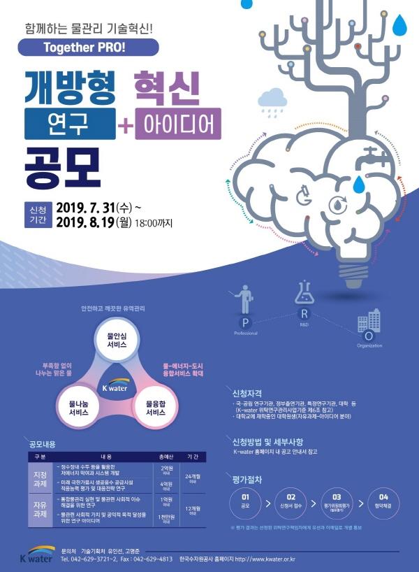 K-water, 물분야 개방형 혁신 연구과제 공모
