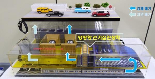 대한민국 안전기술 대상, 대구도시철도공사 '터널 환기구 양방향 전기집진기' 수상