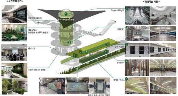 올해의 공공디자인대상, 녹사평역 지하예술정원 수상