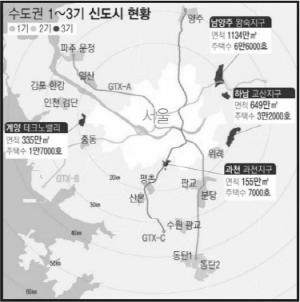 국토부, 수도권 대규모 택지 5곳 지구 지정