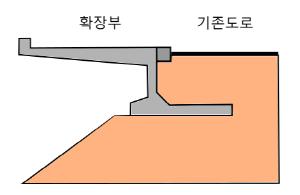 청주 낙가천 보행자용 확장 구조물 단차 발생
