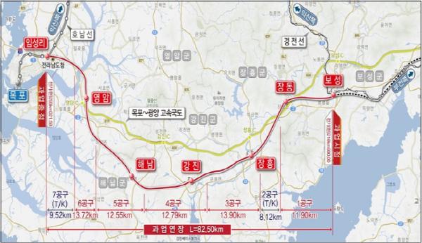 목포~보성 남해안철도 전철화... 목포서 부산까지 2시간 40분