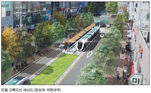 부산의 8번째 도시철도 노선 격상, 오륙도선 트램